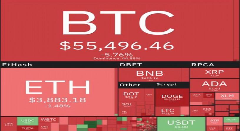 بازار ارز دیجیتال در تاریخ 21 اردیبهشت 1400
